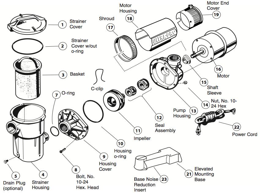 Hayward Ultra Pro Pump Parts - Pool Supplies Canada