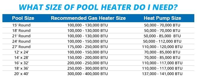 Heat Pumps Pool Supplies Canada