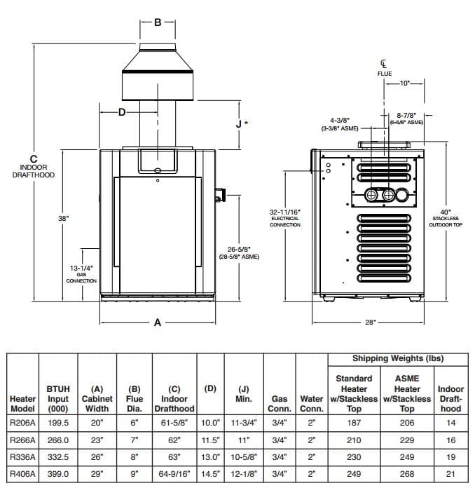 Chauffe eau digital au gaz naturel d magasin de piscine for Chauffe piscine au gaz
