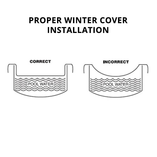 24 ft round basic pool winter cover