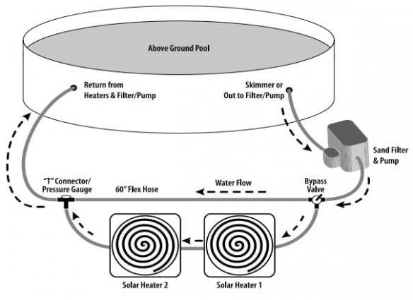 solar pro curve solar heater